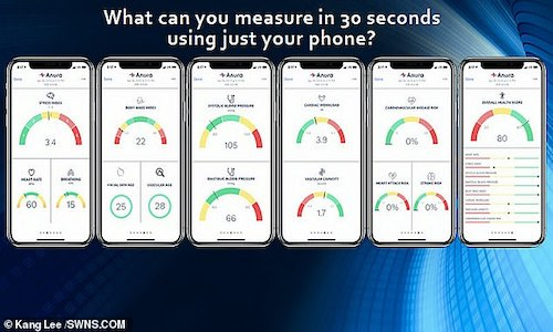 A series of smartphones showing the kinds of customized health reports generated after facial scans.